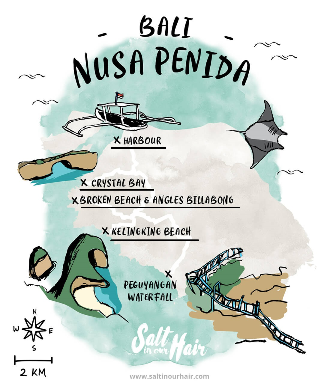 nusa-penida-tour-route-map