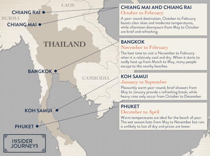 when-to-visit-thailand